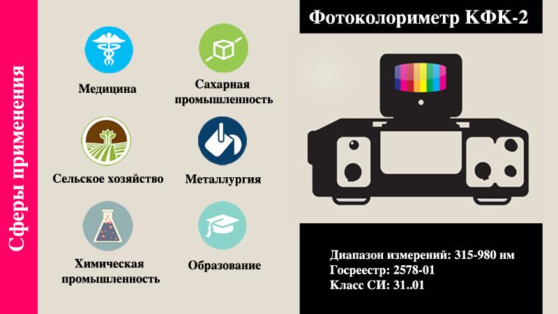 КФК-2 сферы применения
